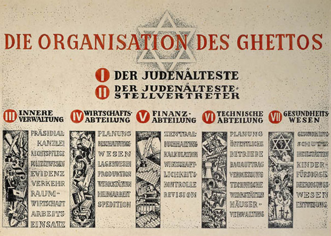 Organization chart showing the structure of the administration of the Terezin Ghetto, by Peter Loewenstein, 1941-1944.